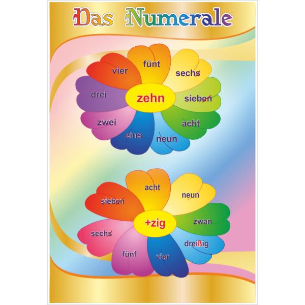 Стенд Das numerale (270306.33)