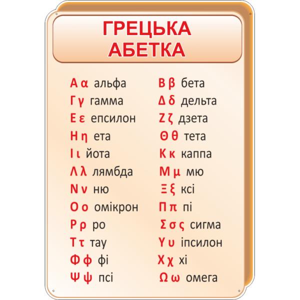 Стенд Грецька абетка (270310.39)