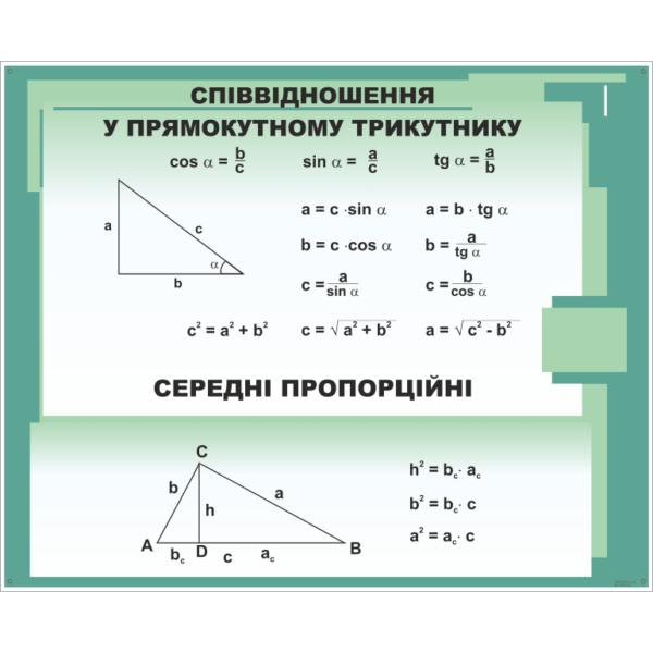 Стенд Співвідношення у прямокутному трикутнику (270310.42)