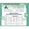 Стенд Тригонометричні рівняння (270310.48)