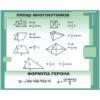 Стенд Площі многокутників (270310.50)