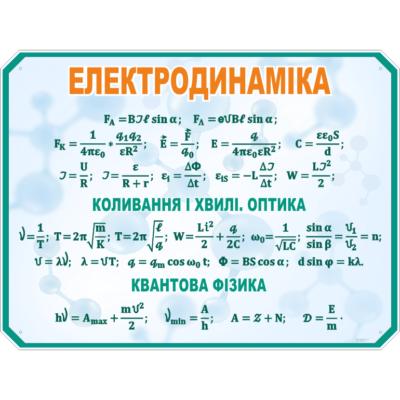 Комплект з 18 стендів для кабінету фізики (270321.17)