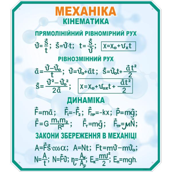 Стенд Механіка (270321.24)