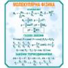 Стенд Молекулярна фізика (270321.26)