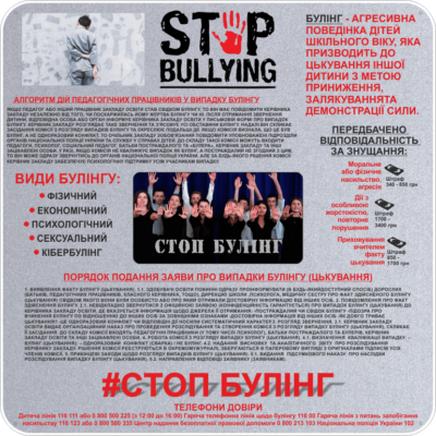 Стенд Stop Bullying (271600.15)