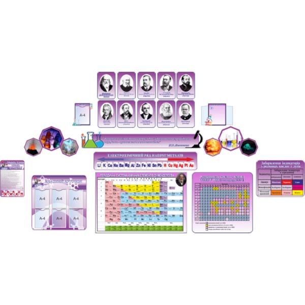 Комплект з 20 стендів для кабінету хімії (270324)