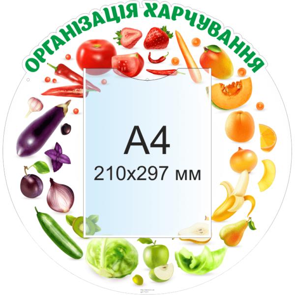 Стенд Організація харчування (271211)