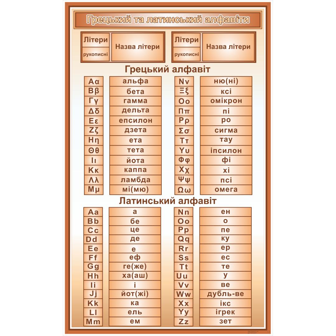 Стенд Грецький та латинський алфавіти (270310.61)