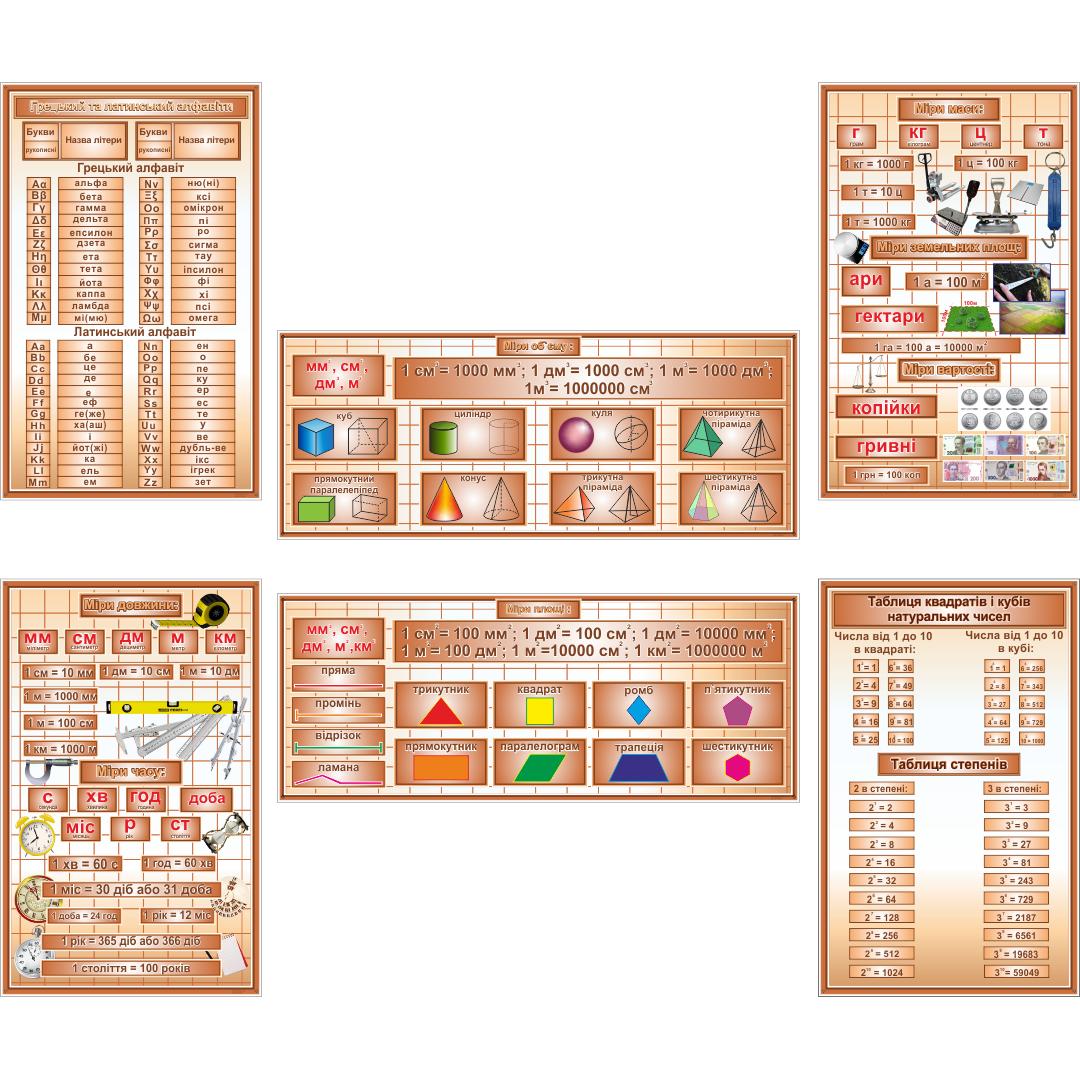 Комплект з 6 стендів для кабінету математики (270310.63)