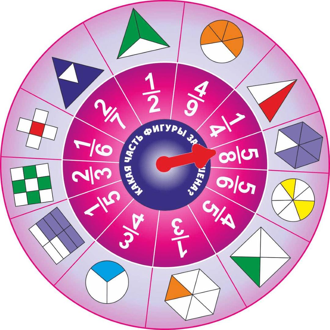 Кільця Луллія Математика (271545)