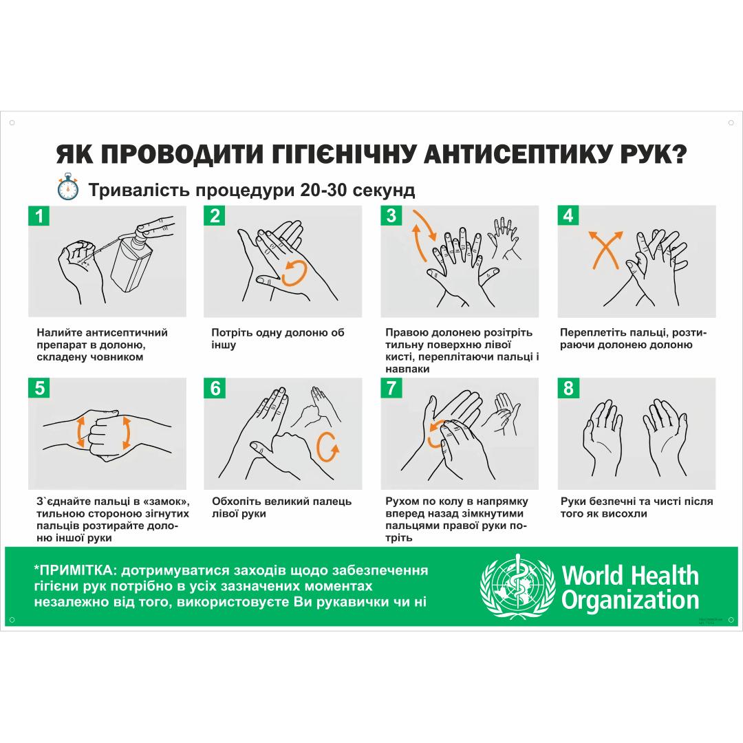 Стенд Як проводити гігієнічну антисептику рук (271212)