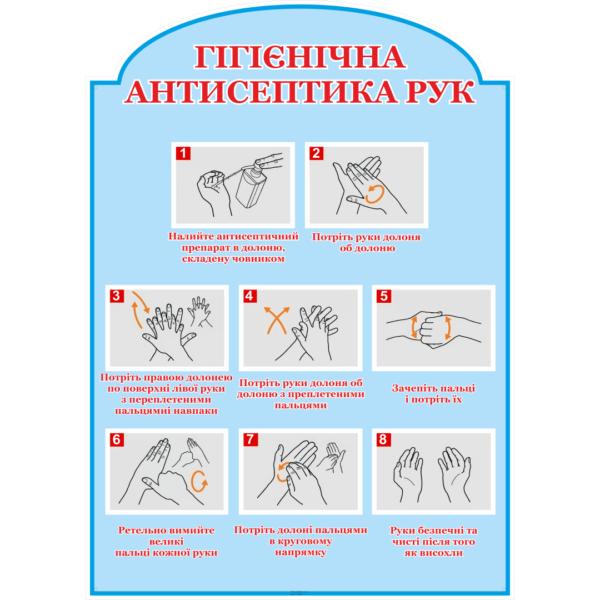 Стенд Гігієнічна антисептика рук (271213)