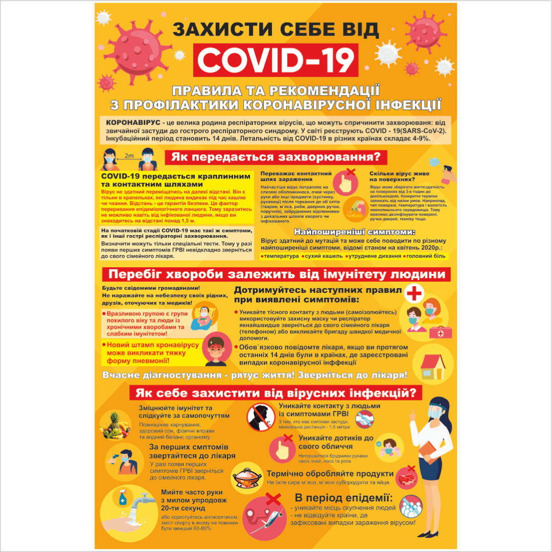 Стенд Захисти себе від COVID-19 (20867.2)