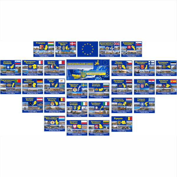 Комплект з 30 стендів Європейський Союз (2714190)